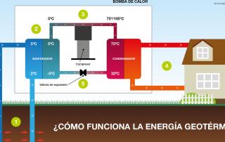 grafico_geotermia-01-01