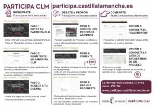 Infografia instrucciones plataforma